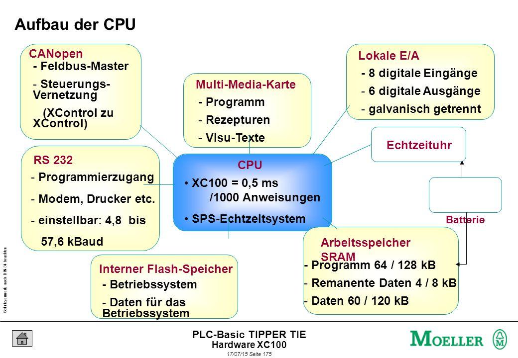 Schutzvermerk nach DIN 34 beachten 17/07/15 Seite 176 PLC-Basic TIPPER TIE CPU Arbeitsspeicher SRAM - 1 Programm - Rezepte - Visualisierungstexte Multi-Media-Card - Programmierzugriff - Modem - Barcode-Leser etc.