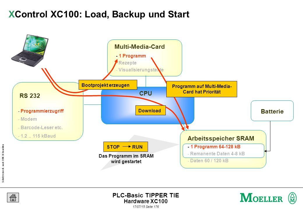 Schutzvermerk nach DIN 34 beachten 17/07/15 Seite 177 PLC-Basic TIPPER TIE Die System-Ecke benötigt im Normalfall nur ca.