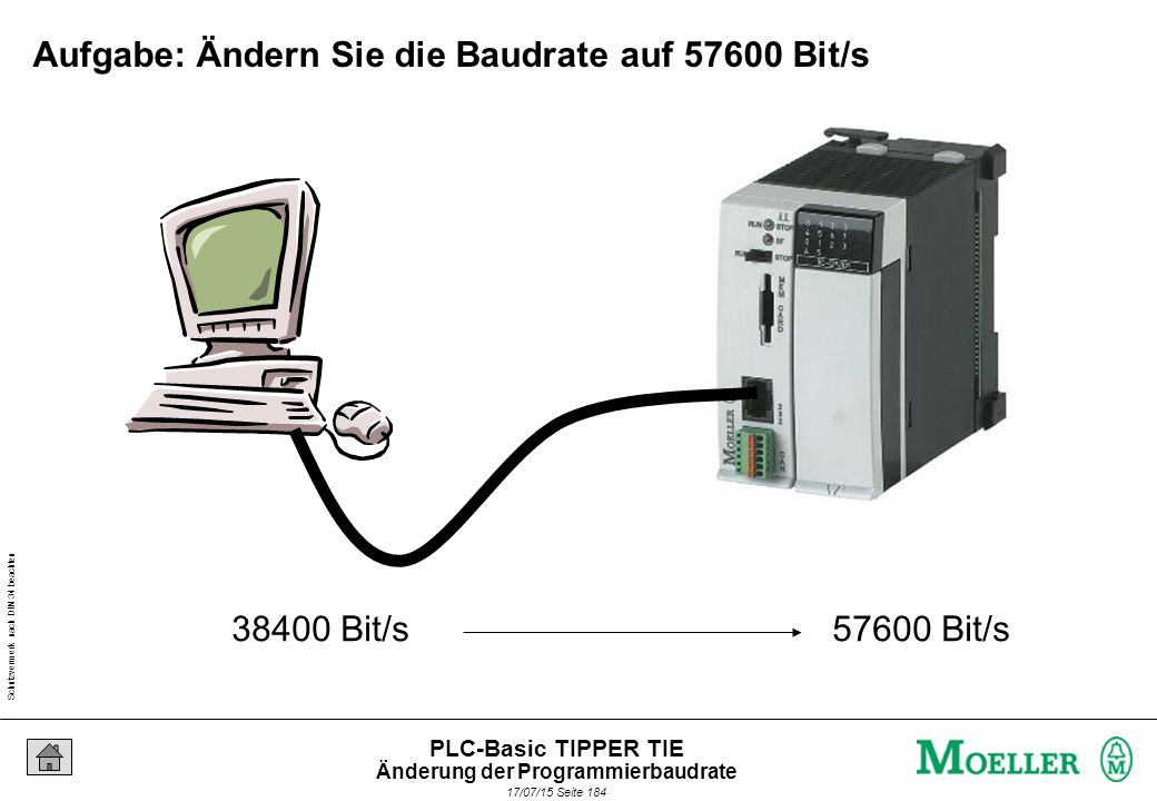Schutzvermerk nach DIN 34 beachten 17/07/15 Seite 185 PLC-Basic TIPPER TIE Ankoppeln der XC100/200 an den Programmier-PC