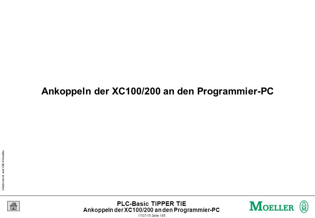 Schutzvermerk nach DIN 34 beachten 17/07/15 Seite 186 PLC-Basic TIPPER TIE Fahrplan zur PC-XC100/200 Kopplung über RS232 Ankoppeln der XC100/200 an den Programmier-PC