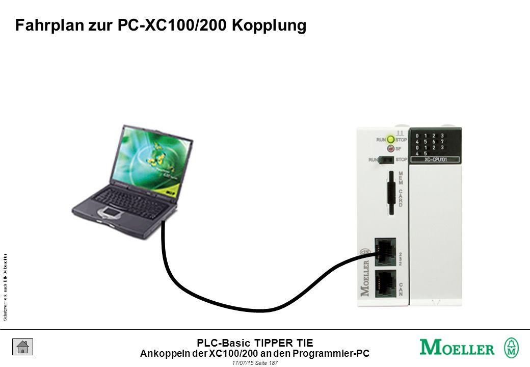 Schutzvermerk nach DIN 34 beachten 17/07/15 Seite 188 PLC-Basic TIPPER TIE Fahrplan zur PC-XC100/200 Kopplung Ankoppeln der XC100/200 an den Programmier-PC