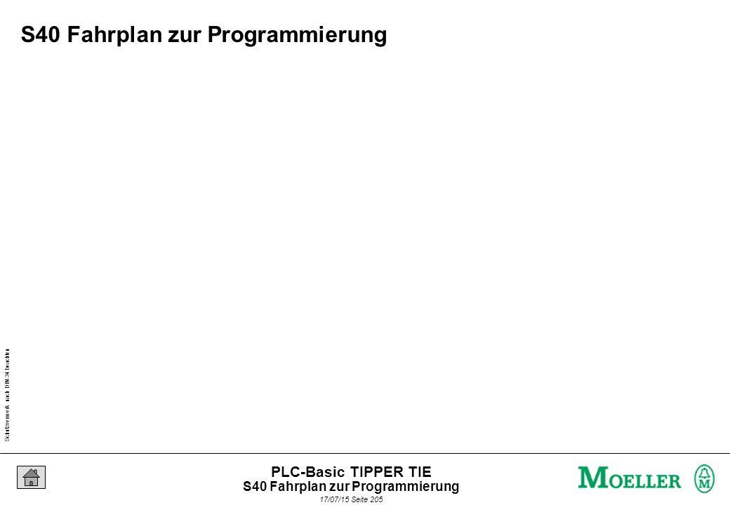 Schutzvermerk nach DIN 34 beachten 17/07/15 Seite 206 PLC-Basic TIPPER TIE S40 Fahrplan zur Programmierung