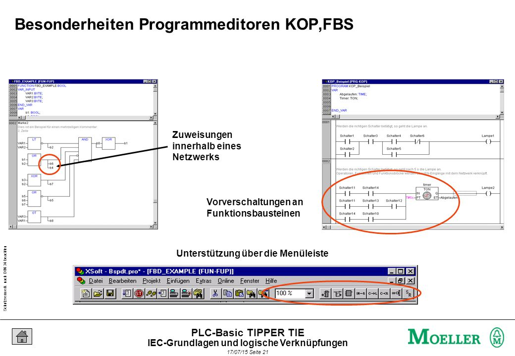 Schutzvermerk nach DIN 34 beachten 17/07/15 Seite 22 PLC-Basic TIPPER TIE Information : Fahrplan zur Programmierung IEC-Grundlagen und logische Verknüpfungen