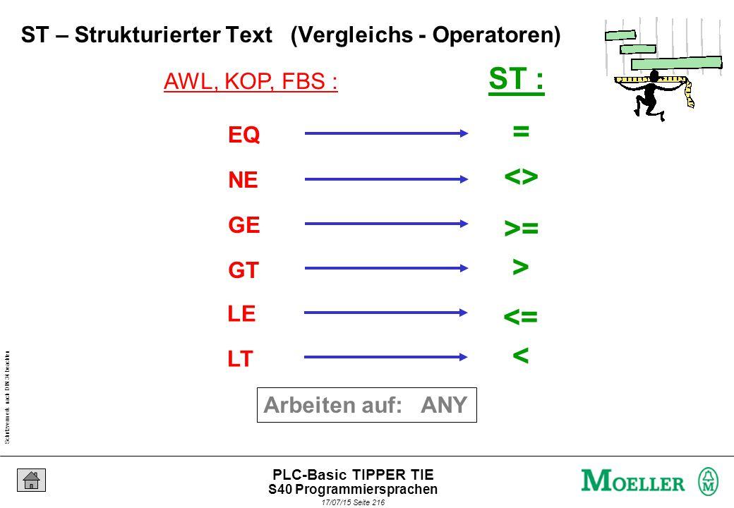 Schutzvermerk nach DIN 34 beachten 17/07/15 Seite 217 PLC-Basic TIPPER TIE AWL : ST : LDvariable GT100 JMPC groesser LDvariable EQ100 JMPC gleich LDa ADD1 STa JMPEND groesser: LDa SUB1 STa JMPEND gleich: LDa STergebnis END: IF variable > 100 THEN a:=a-1; ELSIF variable = 100 THEN ergebnis:=a; ELSE a:=a+1; END_IF ; ST – Strukturierter Text (Verzweigungen - 1 - ) S40 Programmiersprachen