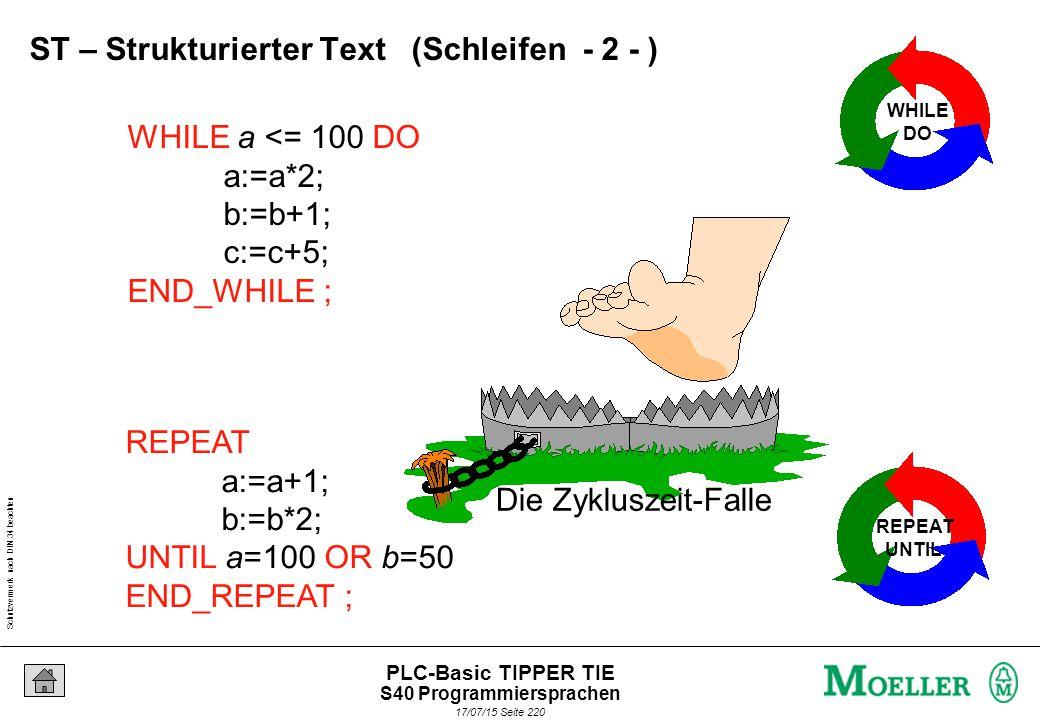 Schutzvermerk nach DIN 34 beachten 17/07/15 Seite 221 PLC-Basic TIPPER TIE S40 Topologiekonfigurator