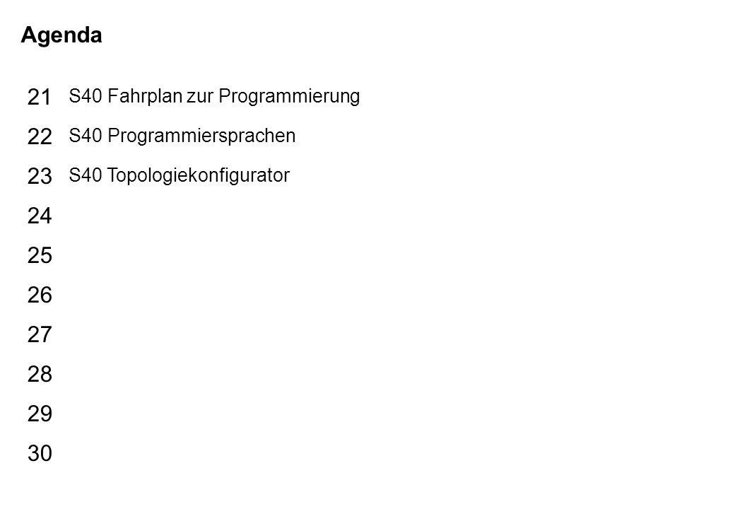 Schutzvermerk nach DIN 34 beachten 17/07/15 Seite 5 PLC-Basic TIPPER TIE XSoft: Einführung