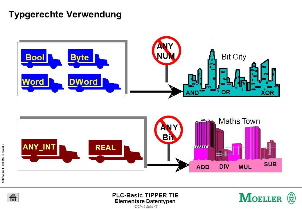 Schutzvermerk nach DIN 34 beachten 17/07/15 Seite 48 PLC-Basic TIPPER TIE Information : Elementare Datentypen Elementare Datentypen
