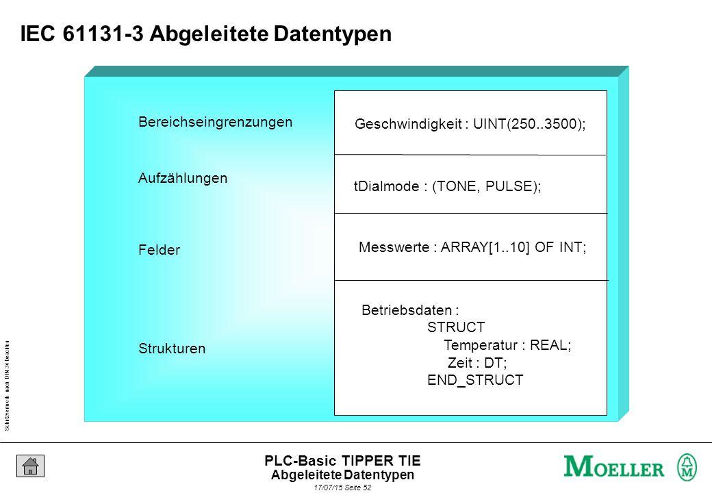 Schutzvermerk nach DIN 34 beachten 17/07/15 Seite 53 PLC-Basic TIPPER TIE DatenFeld:Array[1..10] of INT; 1 2 3 4 5 6 7 8 9 10 DatenFeld[5]...