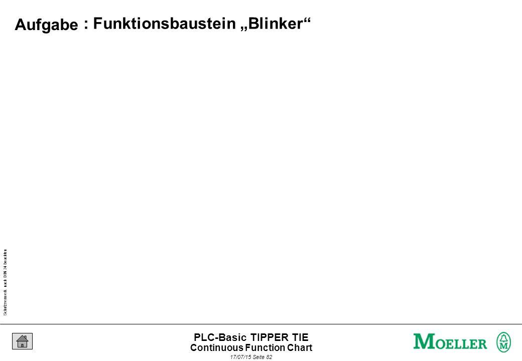 Schutzvermerk nach DIN 34 beachten 17/07/15 Seite 83 PLC-Basic TIPPER TIE Lösung Continuous Function Chart