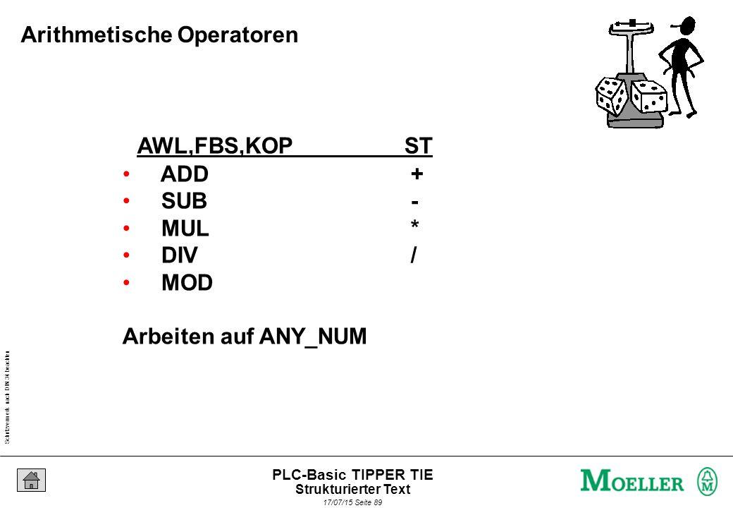 Schutzvermerk nach DIN 34 beachten 17/07/15 Seite 90 PLC-Basic TIPPER TIE AWL,FBS,KOPST EQ = NE<> GE>= GT > LE<= LT < Arbeiten auf ANY Vergleichsoperatoren Strukturierter Text