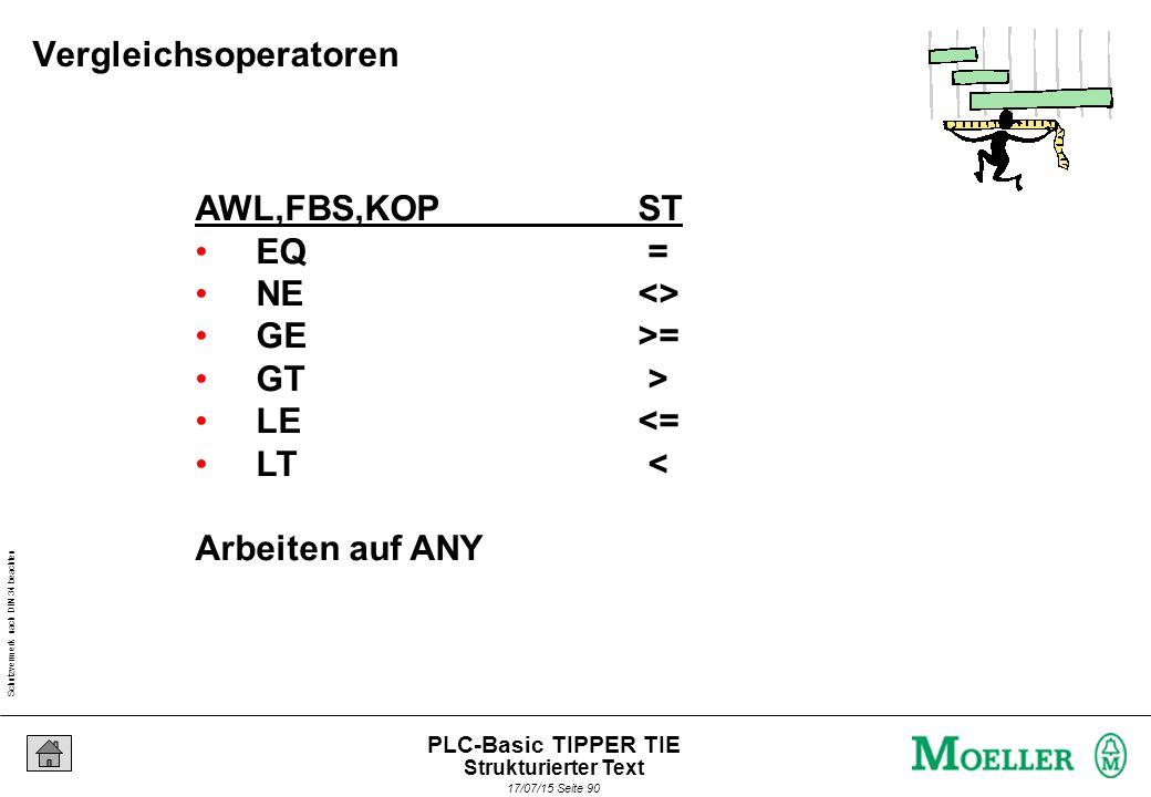 Schutzvermerk nach DIN 34 beachten 17/07/15 Seite 91 PLC-Basic TIPPER TIE AWL LDI1 AND I2 OR(I3 ANDI4 ) STErgebnis ST Ergebnis:= I1 AND I2 OR I3 AND I4; optional Ergebnis:= (I1 AND I2) OR (I3 AND I4); Hierarchie der Operatoren Strukturierter Text