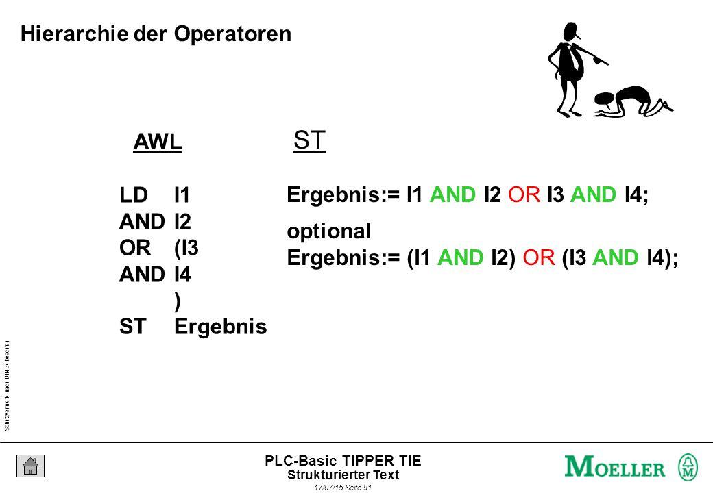 Schutzvermerk nach DIN 34 beachten 17/07/15 Seite 92 PLC-Basic TIPPER TIE LDvariable GT100 JMPC groesser LDvariable EQ100 JMPC gleich LDa ADD1 STa JMPEND groesser: LDa SUB1 STa JMPEND gleich: LDa STergebnis END: AWL IF variable > 100 THEN a:=a-1; ELSIF variable = 100 THEN ergebnis:=a; ELSE a:=a+1; END_IF; ST Verzweigungen I Strukturierter Text