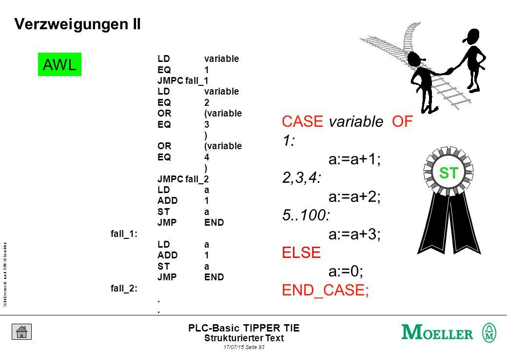 Schutzvermerk nach DIN 34 beachten 17/07/15 Seite 94 PLC-Basic TIPPER TIE FOR variable := 1 TO 10 DO BY 1 feld_a[variable]:=100; feld_b[variable]:=50; feld_c[variable]:=3; END_FOR; FOR VAR feld_a:ARRAY[1..10] OF INT; feld_b:ARRAY[1..10] OF UINT; feld_c:ARRAY[1..10] OF USINT; END_VAR Schleifen I Strukturierter Text