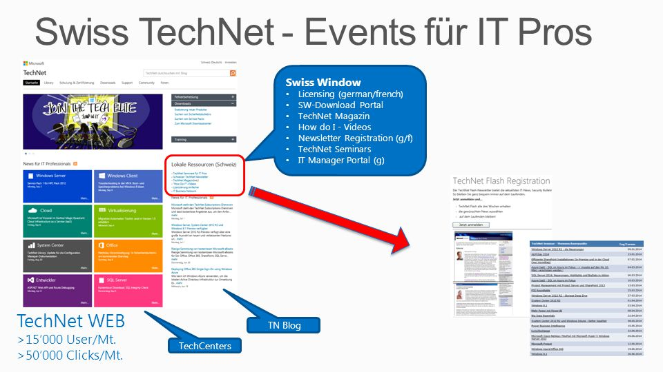 Swiss TechNet Events/Seminars https://technet.microsoft.com/de-ch/gg412710.aspx TechNet Events H1 CY2015 Mar – Jun 2015 Full day + ½ day Summary/Abstract Details & Registration Page Registration any time Make Outlook entry Send to a friend Button NO charge, it's free .