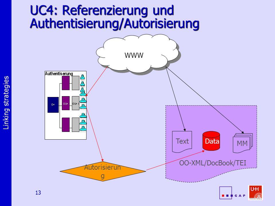 Linking strategies 14 Ausblick: die Optionen Heute: URL (Defizite: Persistenz, Syntax) Technische Optionen für die Zukunft: Technische und zeitliche Persistenz und Resolving: URN, DOI, CrossRef etc.
