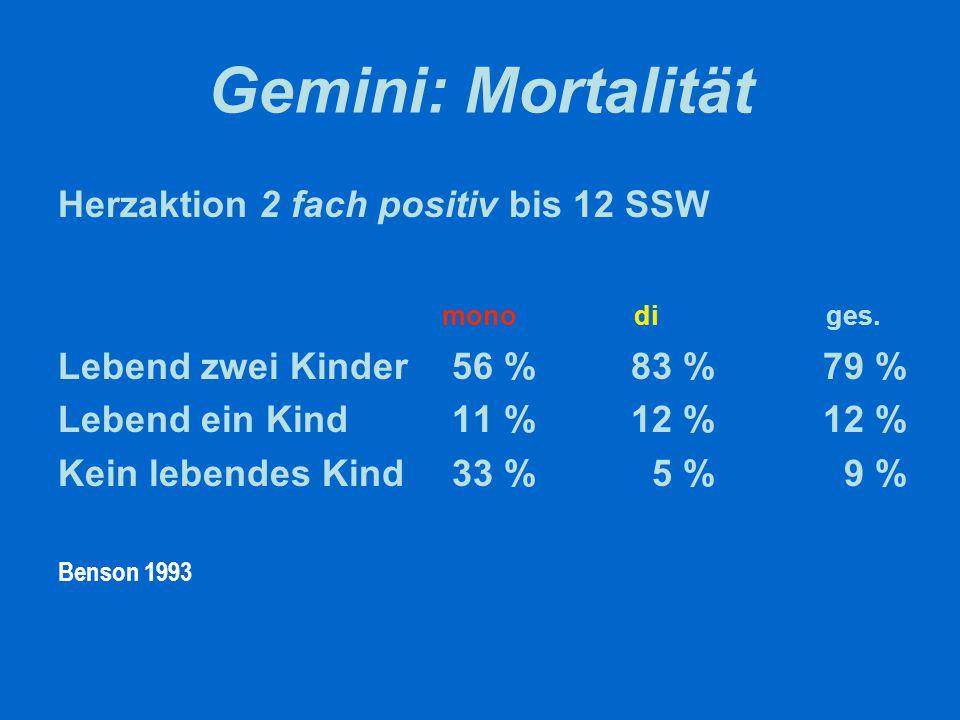 Gemini: Anomalien Risiko für Strukturanomalien bei Monochorialen 2-3 fach erhöht Anencephalie ~ 3 : 10.000 Einlinge ~ 10 : 10.000 Gemini davon ½ monochorial Ramos-Arroyo 1991