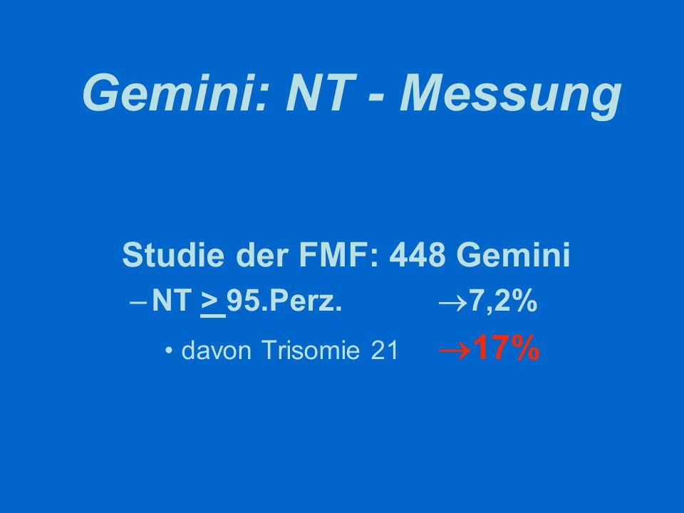 Gemini: NT - Messung MonochorialitätNT > 95.Perzentile Risiko FFTS> 30 % NT < 95.