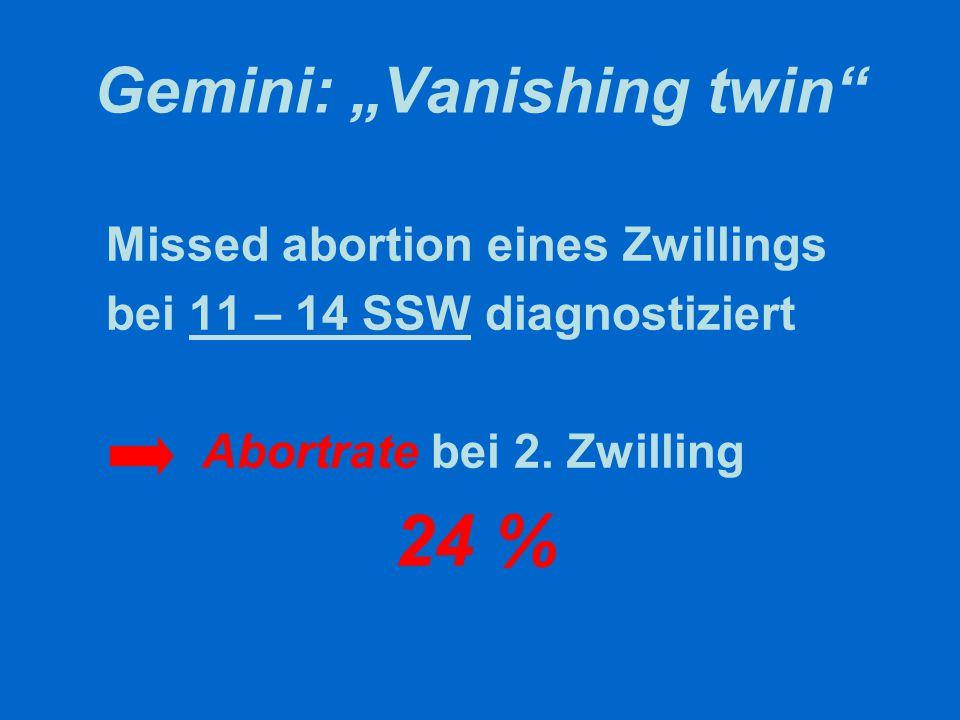 Gemini: Tod eines Feten Intrauteriner Tod eines Zwillings im 2.