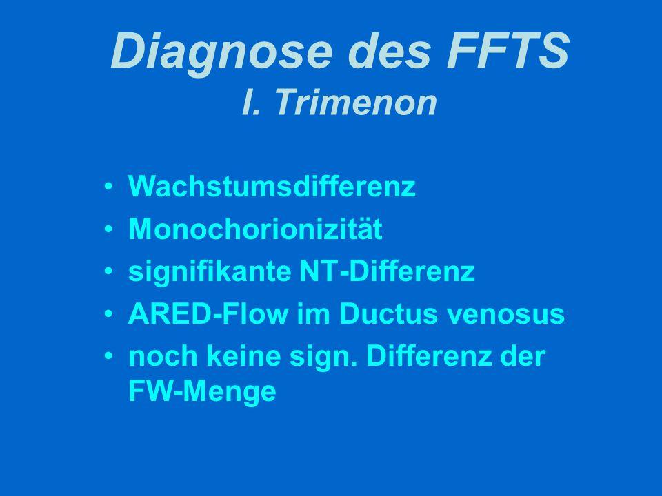 FFTS: Hydrops fetalis Rezipient –Kardiale Dekompensation Zunahme des rechtsseitigen Preloads ARED A.