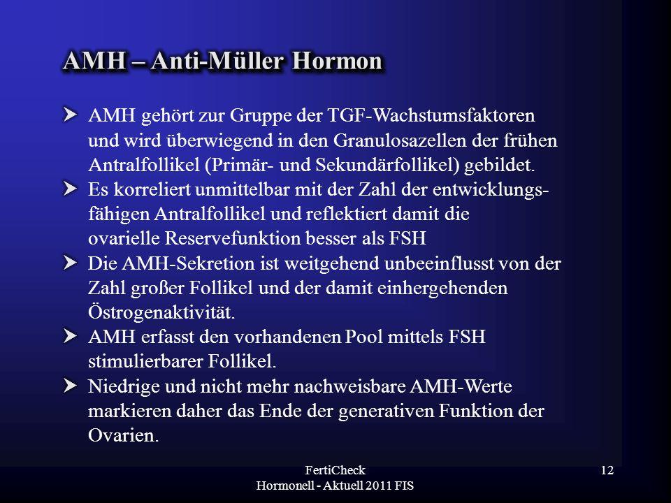 FertiCheck Hormonell - Aktuell 2011 FIS 13