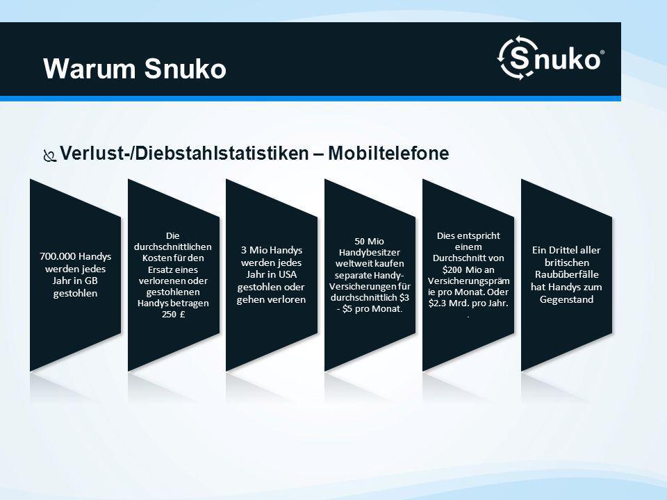 Warum Snuko Interessant für Diebe Was ist wertvoller - die verlorenen Daten oder der verlorene Computer.