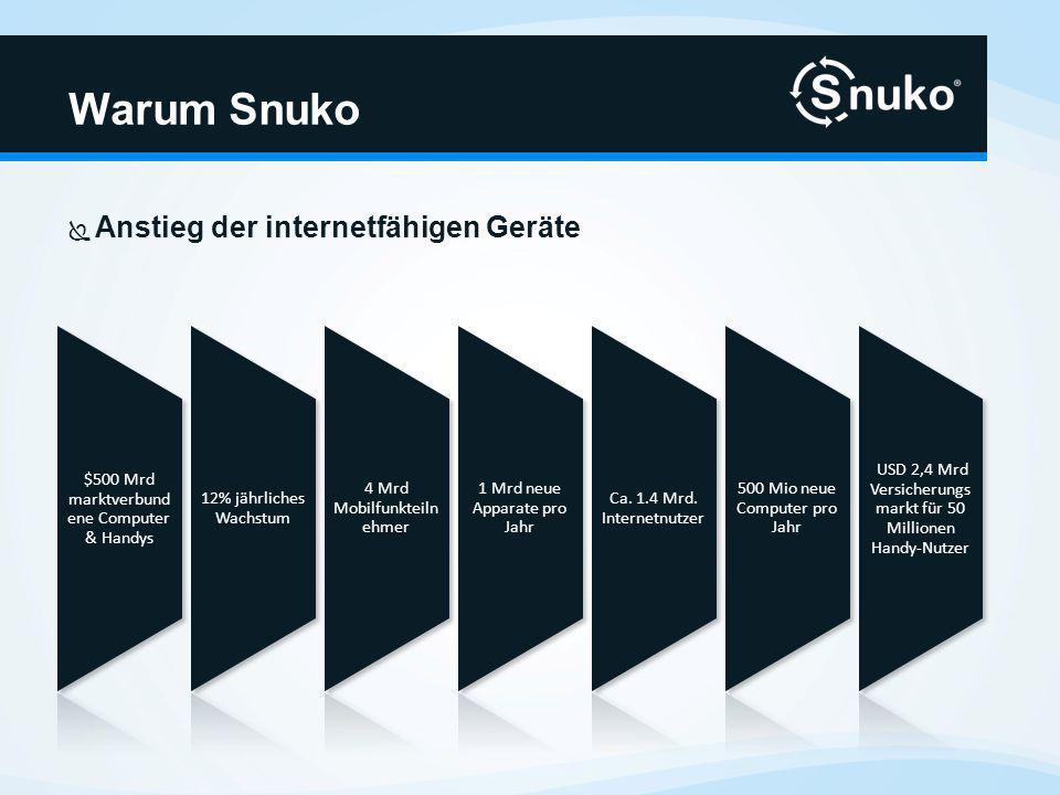 Warum Snuko Computer und Mobiltelefone werden immer mehr Teil unseres Lebens und ohne sie fehlt uns etwas.