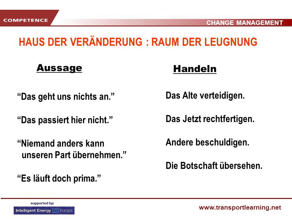 CHANGE MANAGEMENT www.transportlearning.net HAUS DER VERÄNDERUNG : RAUM DER LEUGNUNG Aussage Handeln Das geht uns nichts an.