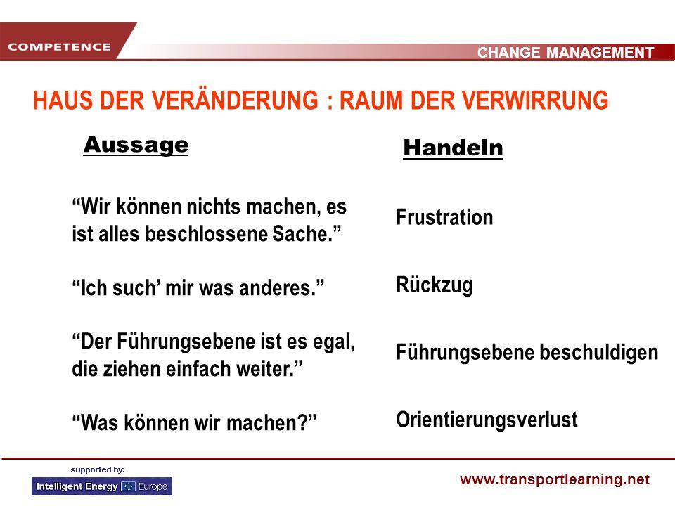 CHANGE MANAGEMENT www.transportlearning.net HAUS DER VERÄNDERUNG : RAUM DER VERWIRRUNG Aussage Handeln Wir können nichts machen, es ist alles beschlossene Sache.