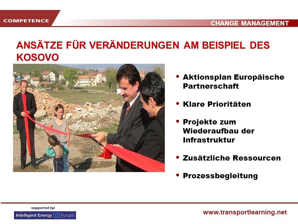 CHANGE MANAGEMENT www.transportlearning.net ANSÄTZE FÜR VERÄNDERUNGEN AM BEISPIEL DES KOSOVO Aktionsplan Europäische Partnerschaft Klare Prioritäten Projekte zum Wiederaufbau der Infrastruktur Zusätzliche Ressourcen Prozessbegleitung