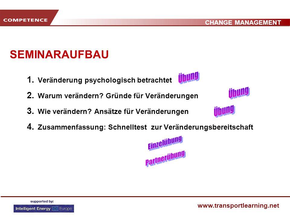 CHANGE MANAGEMENT www.transportlearning.net SEMINARAUFBAU 1.