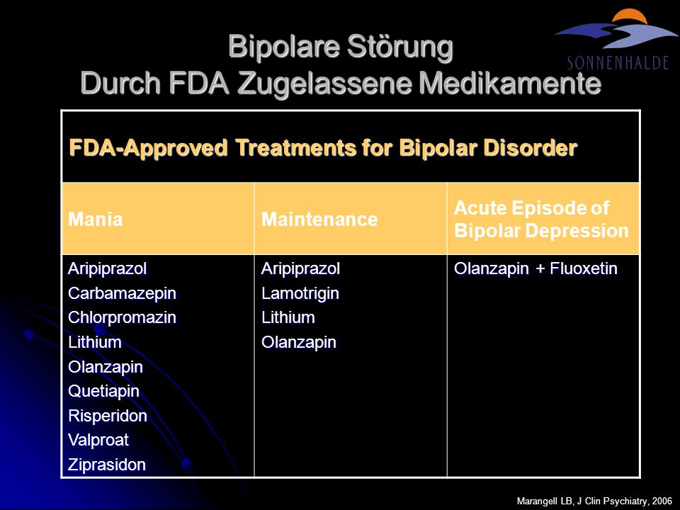 Bipolare Depression Guidelines für Akutbehandlung Medikamente der 1.