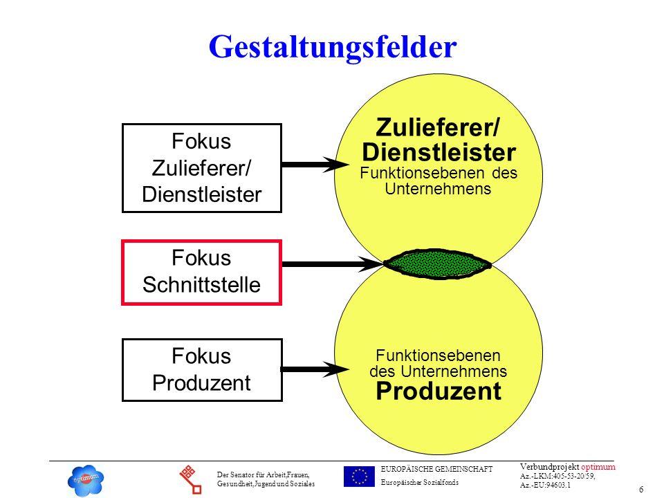 7 Verbundprojekt optimum Az.-LKM:405-53-20/59, Az.-EU:94603.1 Der Senator für Arbeit,Frauen, Gesundheit,Jugend und Soziales EUROPÄISCHE GEMEINSCHAFT Europäischer Sozialfonds Projektinhalte Inhalte des Projektes zur betrieblichen und zwischenbetrieblichen Prozeßgestaltung Ziele Verbesserung der in- und externen Kooperationsbeziehungen (mit Wirkung auf die Kosteneffizienz, Termin- und Prozeßsicherheit, Kundenorientierung) Erprobung neuer Ansätze für das Kooperationsmanagement Transnationaler Austausch und Erfahrungsvergleich Optimierung von Kooperationen / Schnittstellen (intern + extern) Optimierung von I+K-Strukturen und -prozessen (intern + extern) Optimierung / Nutzung von modernen I+K- Technologien Gestaltung der internen Arbeitsabläufe mit der Intention der Kooperationsförderung / - befähigung Qualifizierung der Mitarbeiter (kooperative Fähigkeiten, I+K-Wissen, kommunikatives Know -how, Problemlösefähigkeit / -techniken) Vermittlung von Gestaltungskompetenz Förderung des regionalen Dialogs Dokumentation Evaluation, transnationaler Austausch betriebliche im Verbund Projektinhalte / -ziele