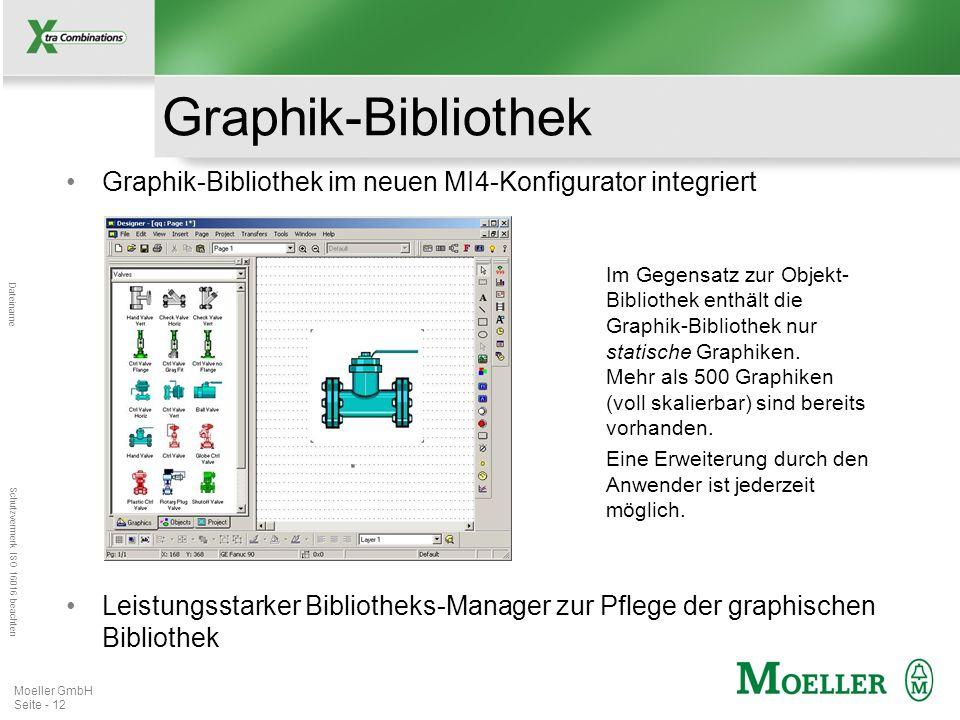 Mastertitelformat bearbeiten Dateiname Schutzvermerk ISO 16016 beachten Moeller GmbH Seite - 13 Variablen-Management Variablen-Editor im neuen MI4-Konfigurator integriert dient dem Import von Variablen (im csv-Format) unterstützt symbolische Namen
