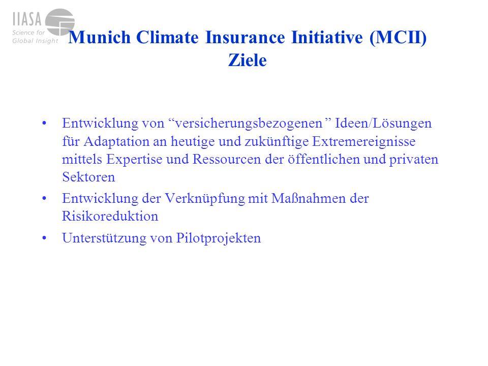 Munich Climate Insurance Initiative (MCII) Mitglieder –NGOs: Germanwatch –Forschung: PIK, SLF, Tyndall Centre, TERI, IIASA –Rückversicherer: Münchener Rück –IFIs: Weltbank –unabhängige Experten –Offene Struktur