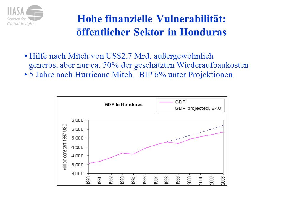 Quelle: Munich Re, 2005 Versicherungsdichte global