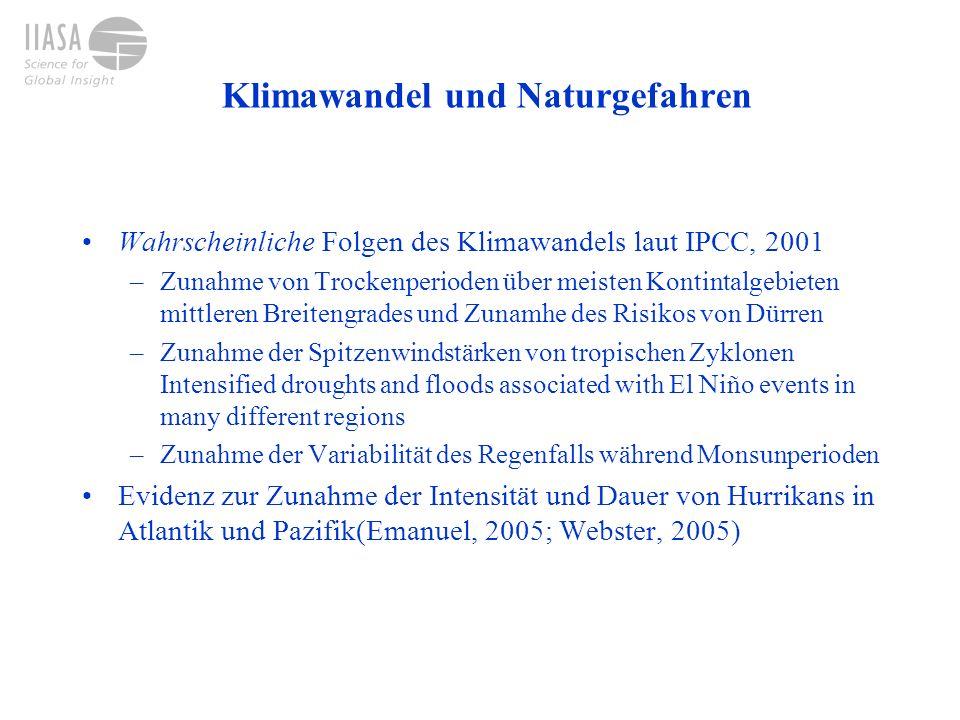 UNFCCC und Versicherung Artikel 4.8 der UNFCCC: Berücksichtigung vonversicherungsbezogene Maßnahmen zur Adaptation exponierter und vulnerabler Länder Artikel 3.14, Kyoto Protokol: Implentierung von Artikel 4.8 und explizite Forderung nach Implementierung von Versicherung
