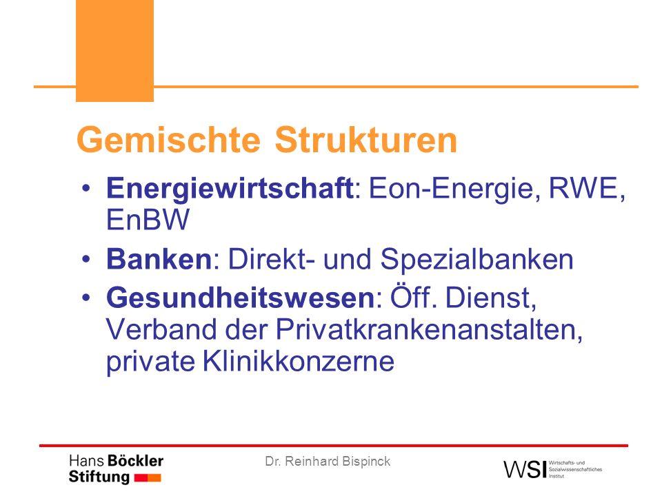 Dr.Reinhard Bispinck Firmentarifverträge ehemal.