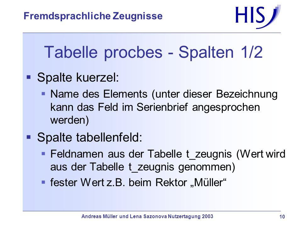 Andreas Müller und Lena Sazonova Nutzertagung 2003 11 Fremdsprachliche Zeugnisse Tabelle procbes - Spalten 2/2 Spalte befehl: SQL-Select-Befehle, mit denen Sie Daten aus den Tabellen der Datenbank SOSPOS holen können Beispiel: