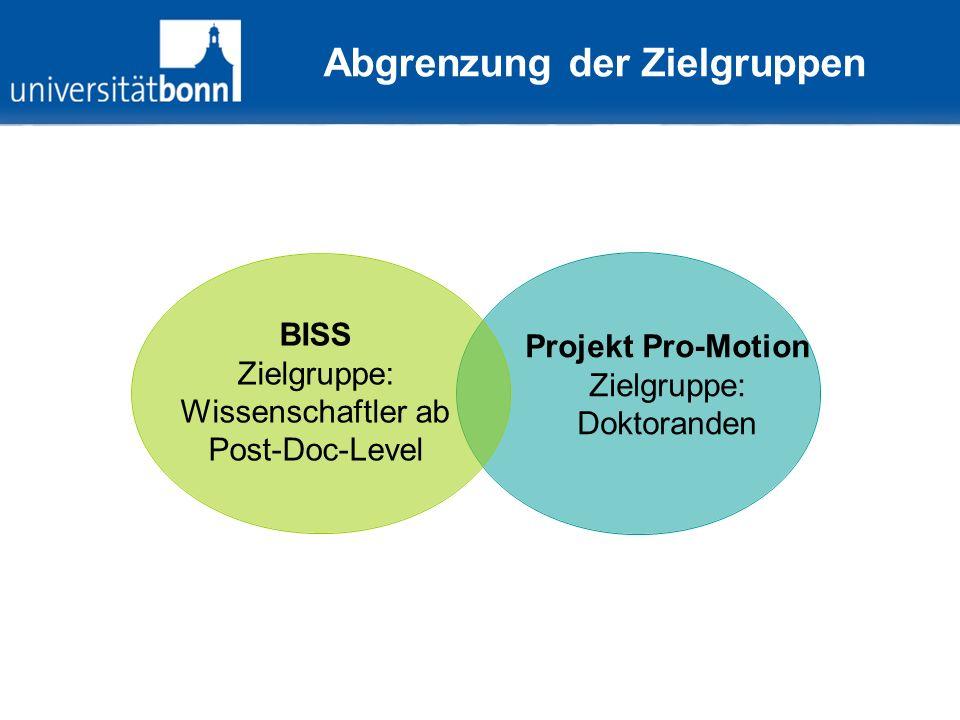 Das Konzept Was soll BISS leisten.