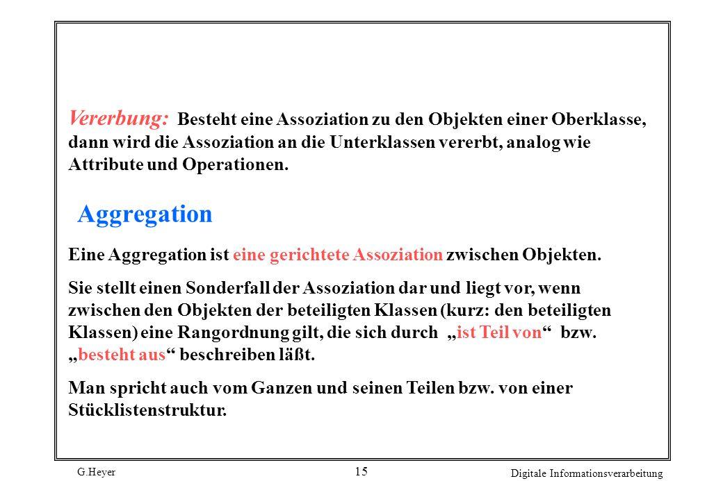 G.Heyer Digitale Informationsverarbeitung 16 Abb.