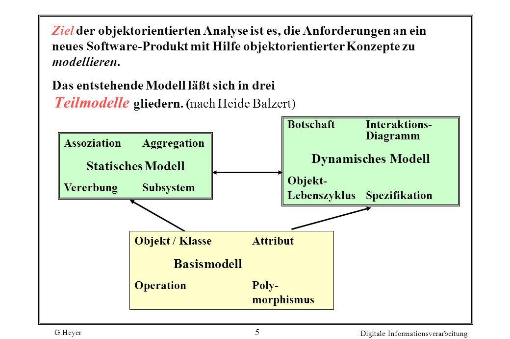 G.Heyer Digitale Informationsverarbeitung 6 Assoziation Eine Assoziation, auch Beziehungsmenge (instance connection) genannt, modelliert Beziehungen zwischen Objekten gleichrangiger Klassen.