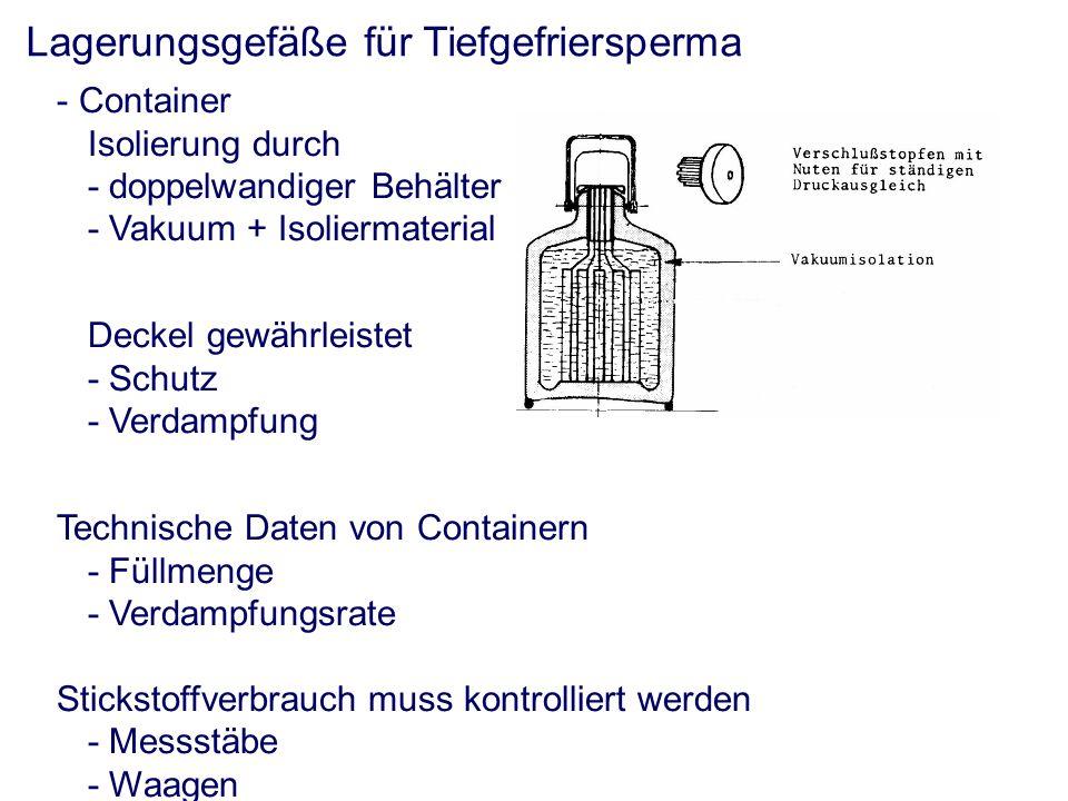 Lagerungsgefäße für Tiefgefriersperma - 196 °C - 150 - 190 °C - 120 °C nahe Umgebungstemperatur Spermaschädigung ab einer Temperatur von - 120 °C Wiederholte Exposition führt zur Akkumulation der Schäden