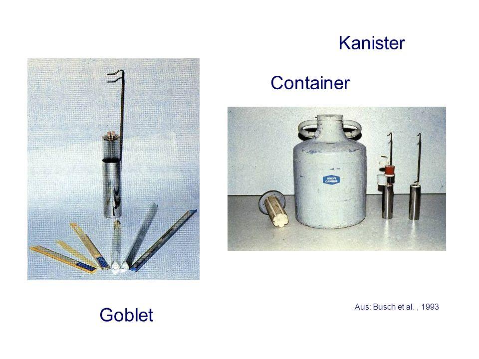 Reinigung und Desinfektion von Spermacontainern - vorgeschrieben, wird auch kontrolliert (Dokumentation) - Ansammlung von Sediment (Dreck, Spermaportionen) - Infektionserreger werden konserviert Vorgehen - Spülung mit destilliertem Wasser - Begasung wäre ideal (Formaldehyddampf)