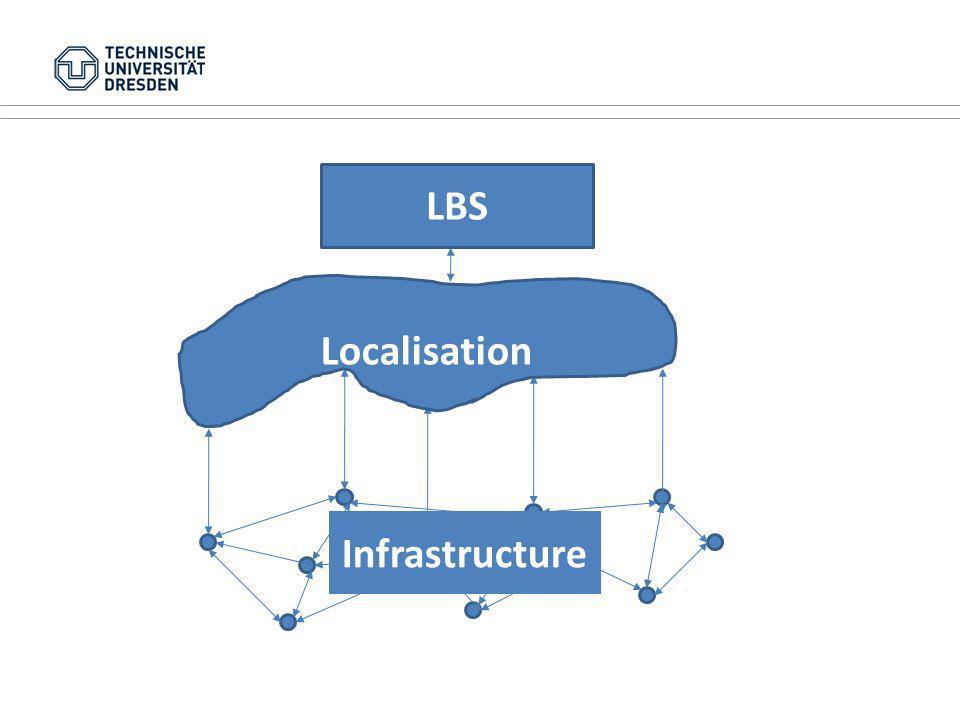 WLAN-Basierte Lokalisation Fakultät Informatik Institut für Systemarchitektur, Professur für Rechnernetze