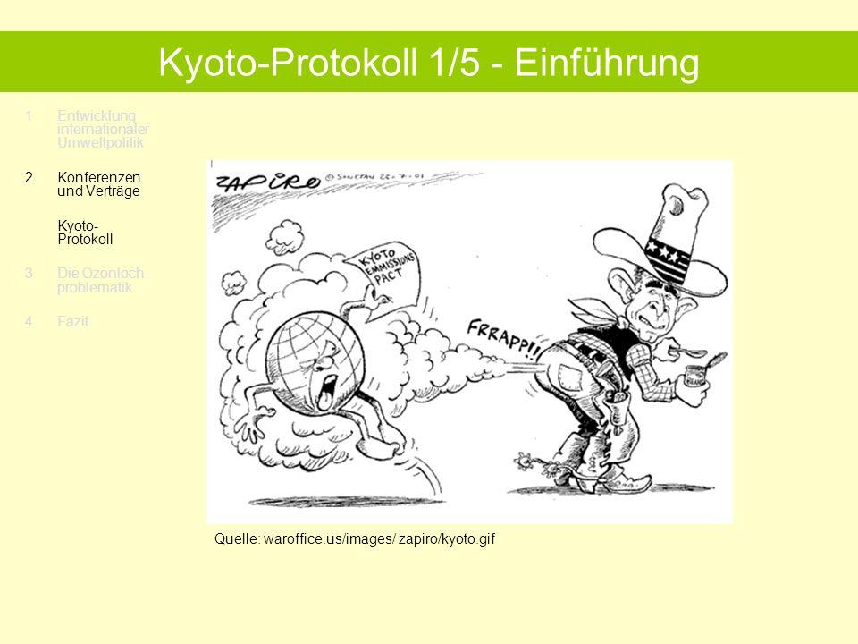 1Entwicklung internationaler Umweltpolitik 2 Konferenzen und Verträge Kyoto- Protokoll 3 Die Ozonloch- problematik 4 Fazit Kyoto -Protokoll 2/5 - Entstehung Kyoto-Protokoll 11.Dezember 1997 verabschiedet Reduzierung der Treibhausgase Immissionshandel als Instrument Credit points für Kohlenstoffsenken und Aktions- programme Für das Inkrafttreten müssen laut Art.