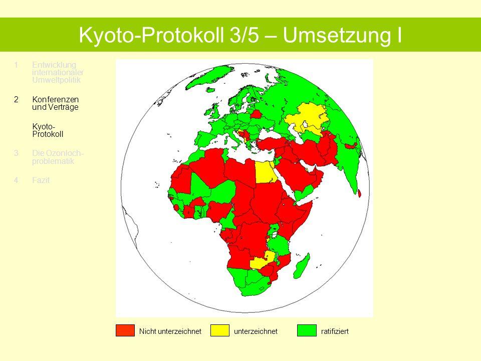 1Entwicklung internationaler Umweltpolitik 2 Konferenzen und Verträge Kyoto- Protokoll 3 Die Ozonloch- problematik 4 Fazit Kyoto -Protokoll 4/5 – Umsetzung II Nicht unterzeichnetunterzeichnetratifiziert