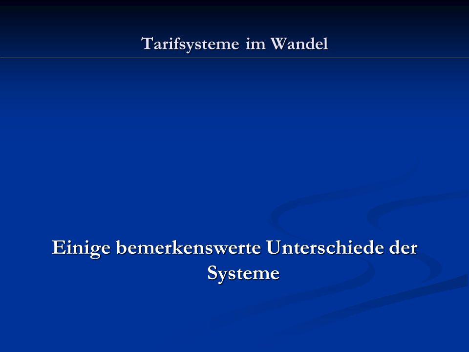 Tarifsysteme im Wandel: Streiktätigkeit Streiktage pro 1000 AN im Jahresdurchschnitt 1990-1998 Streiktage pro 1000 AN im Jahresdurchschnitt 2000-2003