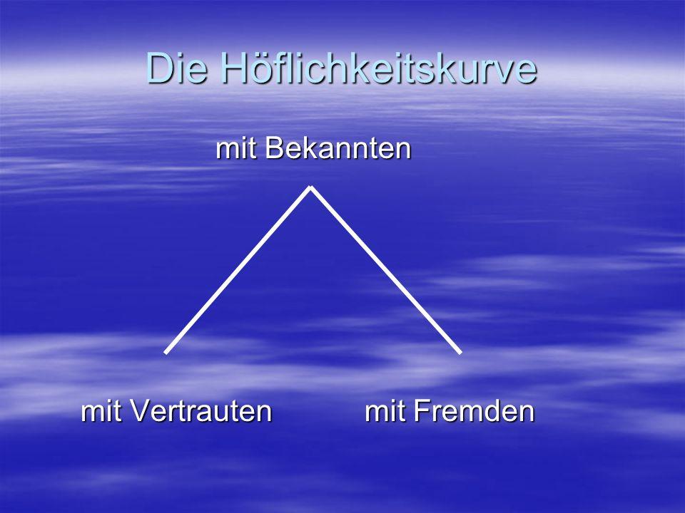 Sprachliche Rituale Im afraid X I wonder if X Could you X Do you mind X Würdest du X