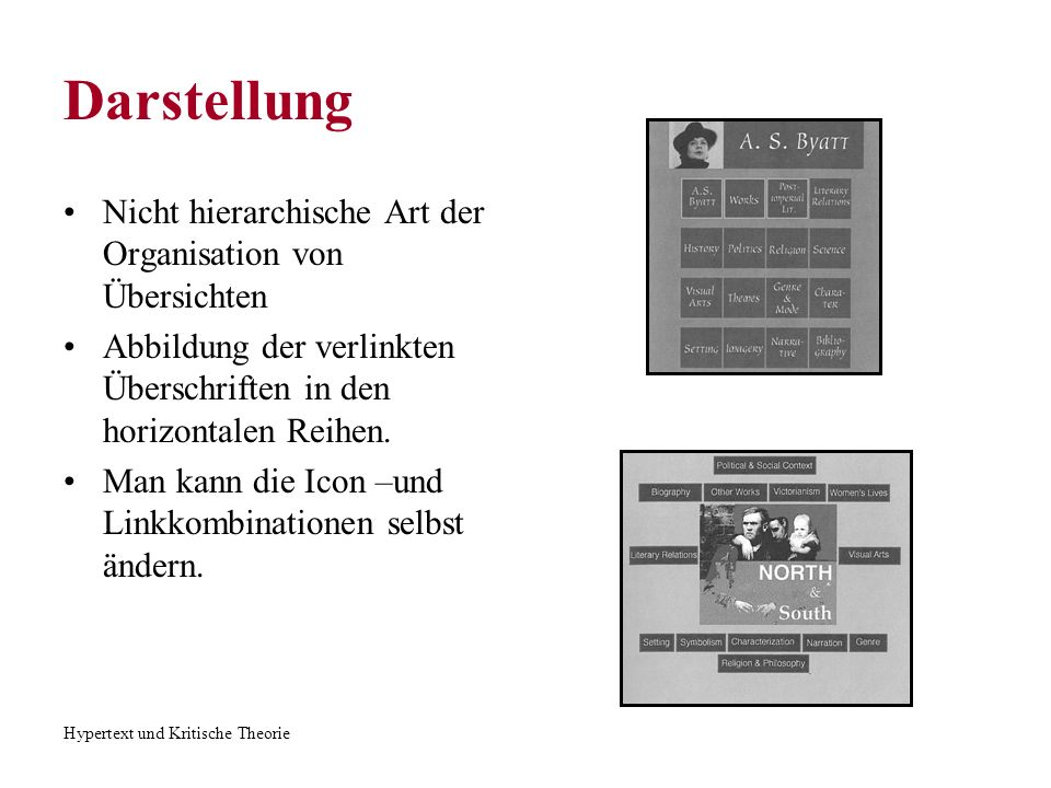 Hypertext und Kritische Theorie Darstellung Graphische Übersicht.