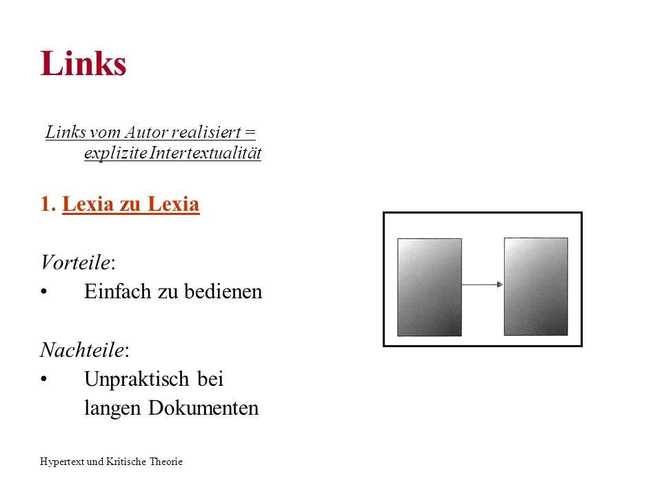 Hypertext und Kritische Theorie Links 2.